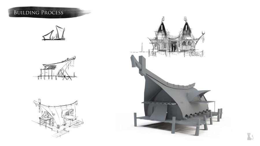 Earthsea Building Process